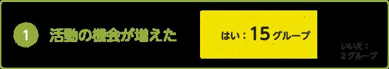 result2014_01