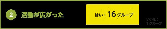 result2014_02