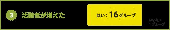 result2014_03